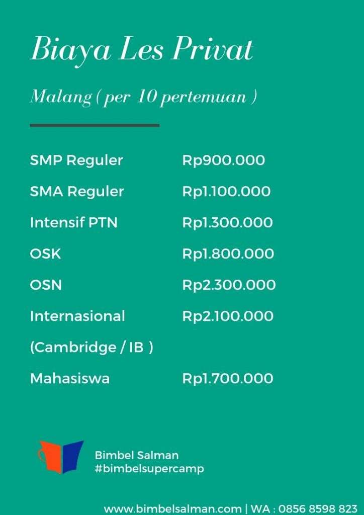 Biaya Les Privat Malang