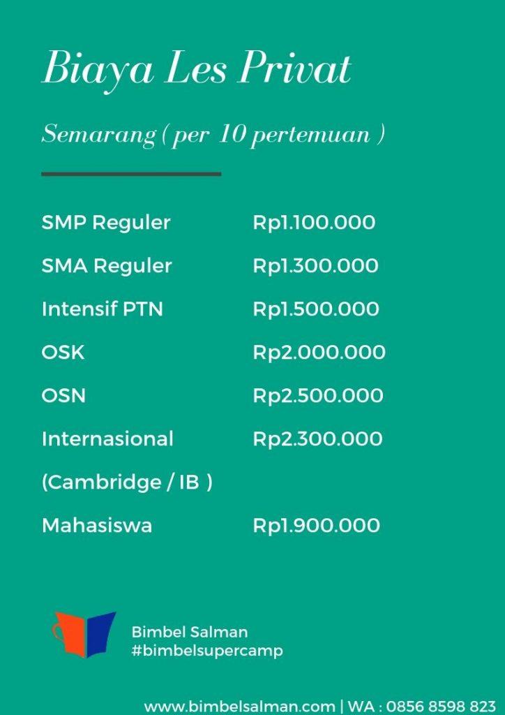 Biaya Les Privat Semarang