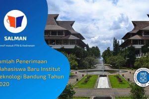Jumlah Penerimaan Mahasiswa Baru Institut Teknologi Bandung Tahun 2020