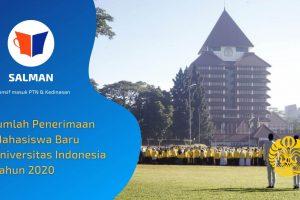 Jumlah Penerimaan Mahasiswa Baru Universitas Indonesia Tahun 2020