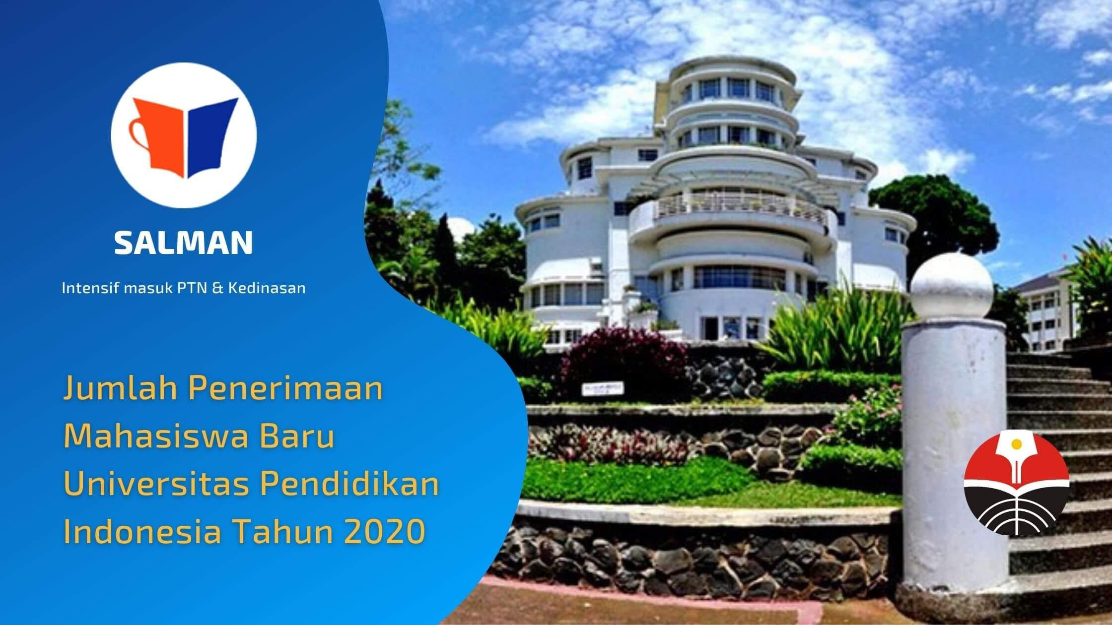 Jumlah Penerimaan Mahasiswa Baru Universitas Pendidikan Indonesia Tahun 2020